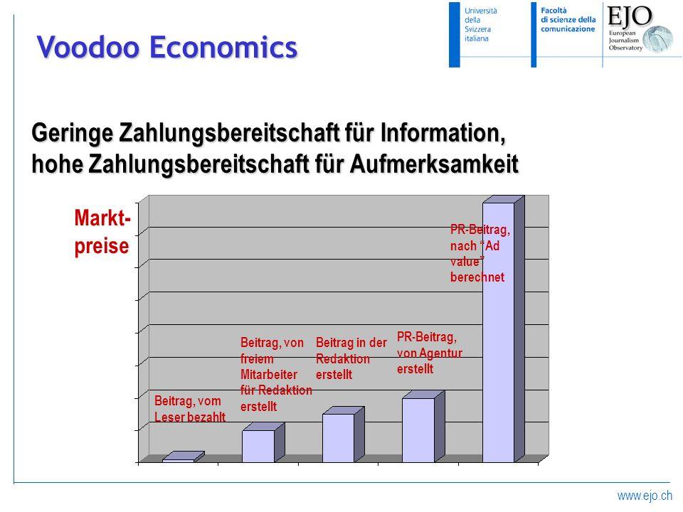 www.ejo.ch Geringe Zahlungsbereitschaft für Information, hohe Zahlungsbereitschaft für Aufmerksamkeit Beitrag, vom Leser bezahlt Beitrag, von freiem M