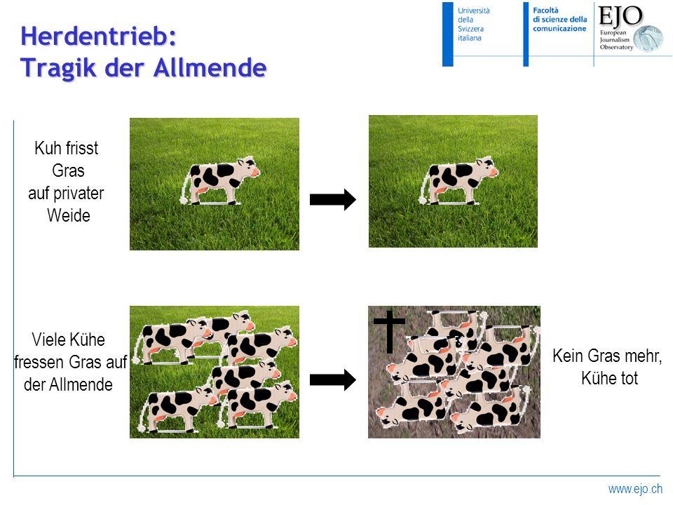 www.ejo.ch Herdentrieb: Tragik der Allmende Kuh frisst Gras auf privater Weide Viele Kühe fressen Gras auf der Allmende Kein Gras mehr, Kühe tot