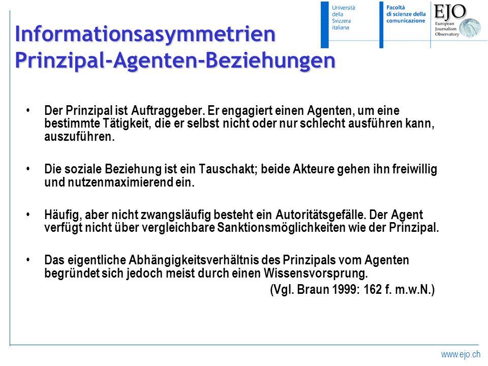 www.ejo.ch Informationsasymmetrien Prinzipal-Agenten-Beziehungen Der Prinzipal ist Auftraggeber. Er engagiert einen Agenten, um eine bestimmte Tätigke