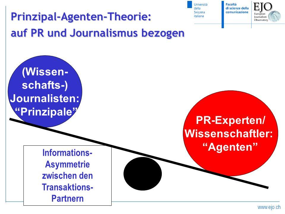 www.ejo.ch Prinzipal-Agenten-Theorie: auf PR und Journalismus bezogen (Wissen- schafts-) Journalisten: Prinzipale PR-Experten/ Wissenschaftler: Agente