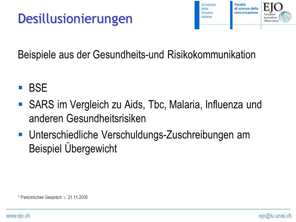 ejo@lu.unisi.chwww.ejo.ch Desillusionierungen Beispiele aus der Gesundheits-und Risikokommunikation BSE SARS im Vergleich zu Aids, Tbc, Malaria, Influ