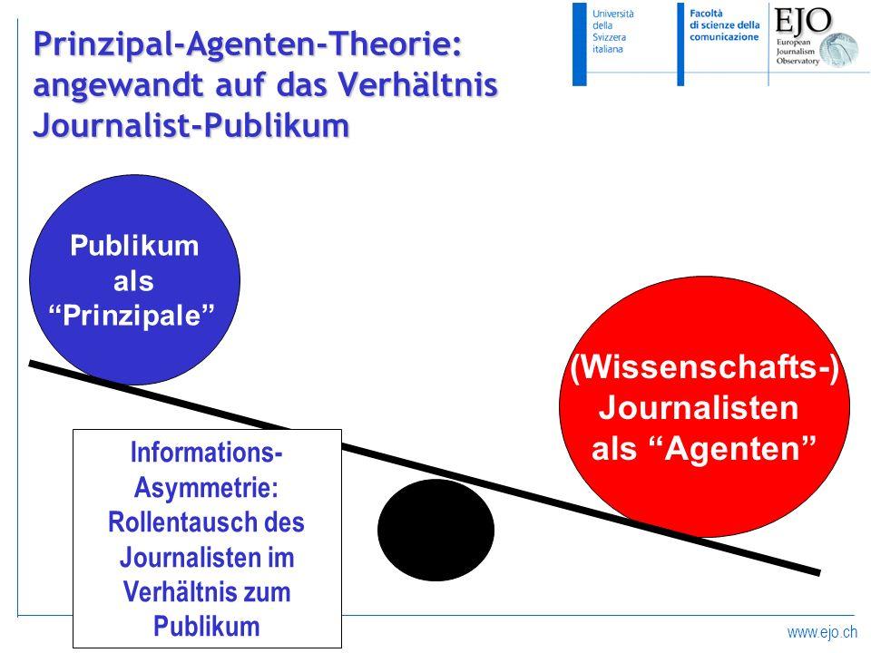 www.ejo.ch Prinzipal-Agenten-Theorie: angewandt auf das Verhältnis Journalist-Publikum Publikum als Prinzipale (Wissenschafts-) Journalisten als Agent
