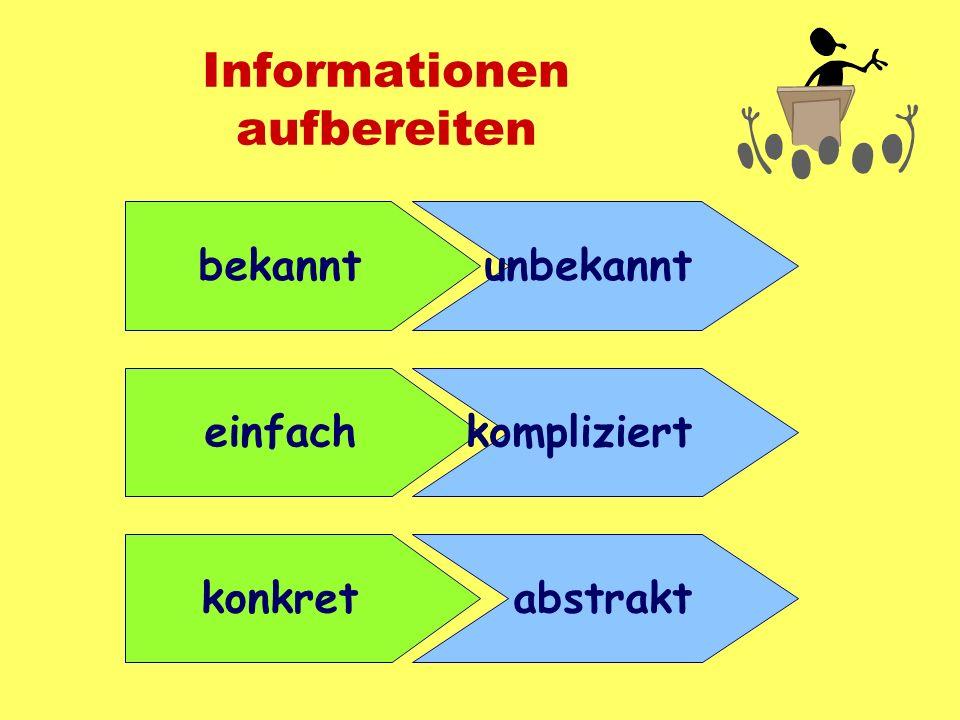 Informationen aufbereiten bekanntunbekannt einfach konkret kompliziert abstrakt