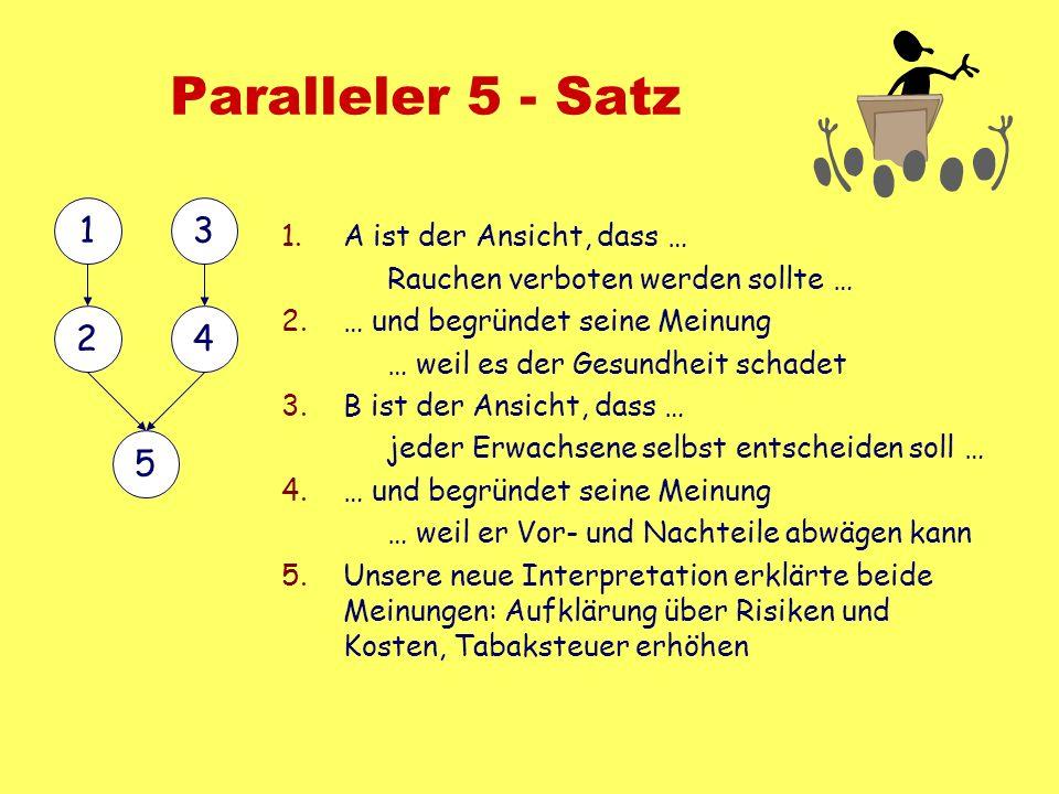 Paralleler 5 - Satz 1.A ist der Ansicht, dass … Rauchen verboten werden sollte … 2.… und begründet seine Meinung … weil es der Gesundheit schadet 3.B