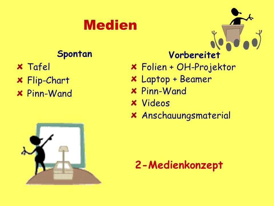 Medien Spontan Tafel Flip-Chart Pinn-Wand Vorbereitet Folien + OH-Projektor Laptop + Beamer Pinn-Wand Videos Anschauungsmaterial 2-Medienkonzept