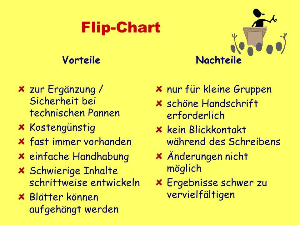 Flip-Chart Vorteile zur Ergänzung / Sicherheit bei technischen Pannen Kostengünstig fast immer vorhanden einfache Handhabung Schwierige Inhalte schrit