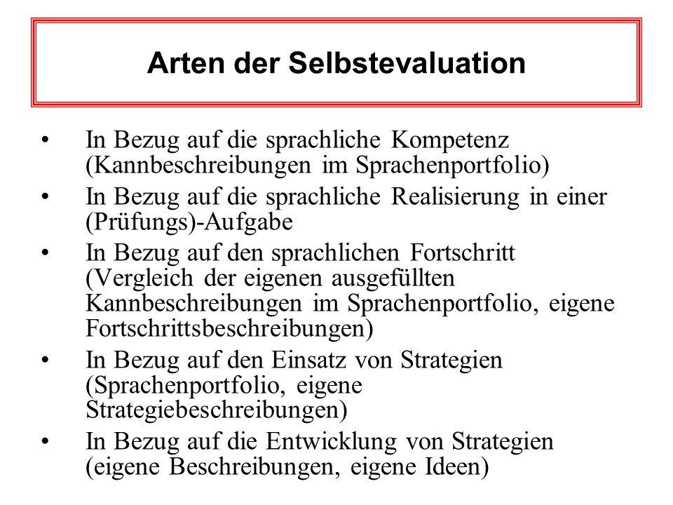 Arten der Selbstevaluation In Bezug auf die sprachliche Kompetenz (Kannbeschreibungen im Sprachenportfolio) In Bezug auf die sprachliche Realisierung