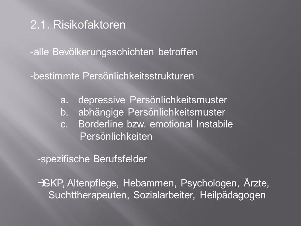 2.1. Risikofaktoren -a-alle Bevölkerungsschichten betroffen -b-bestimmte Persönlichkeitsstrukturen a. depressive Persönlichkeitsmuster b. abhängige Pe