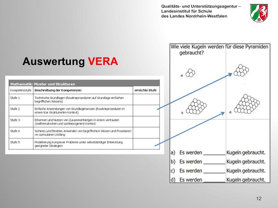 Auswertung VERA 12