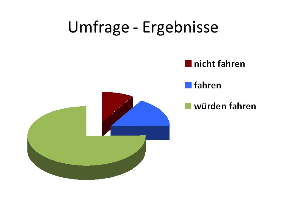 Umfrage - Ergebnisse