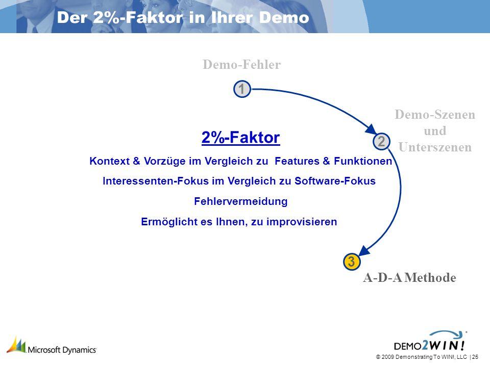 © 2009 Demonstrating To WIN!, LLC | 25 1 1 2 2 3 3 2%-Faktor Kontext & Vorzüge im Vergleich zu Features & Funktionen Interessenten-Fokus im Vergleich zu Software-Fokus Fehlervermeidung Ermöglicht es Ihnen, zu improvisieren Der 2%-Faktor in Ihrer Demo Demo-Fehler Demo-Szenen und Unterszenen A-D-A Methode