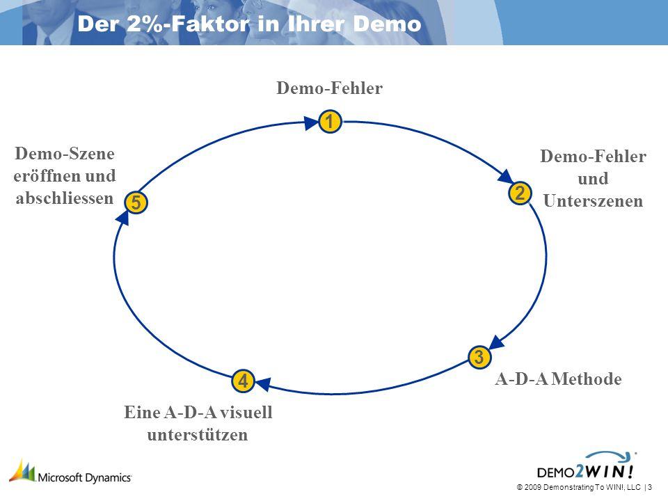 © 2009 Demonstrating To WIN!, LLC | 3 Der 2%-Faktor in Ihrer Demo Demo-Fehler Demo-Szene eröffnen und abschliessen A-D-A Methode Eine A-D-A visuell unterstützen Demo-Fehler und Unterszenen 1 1 2 2 3 3 4 4 5 5