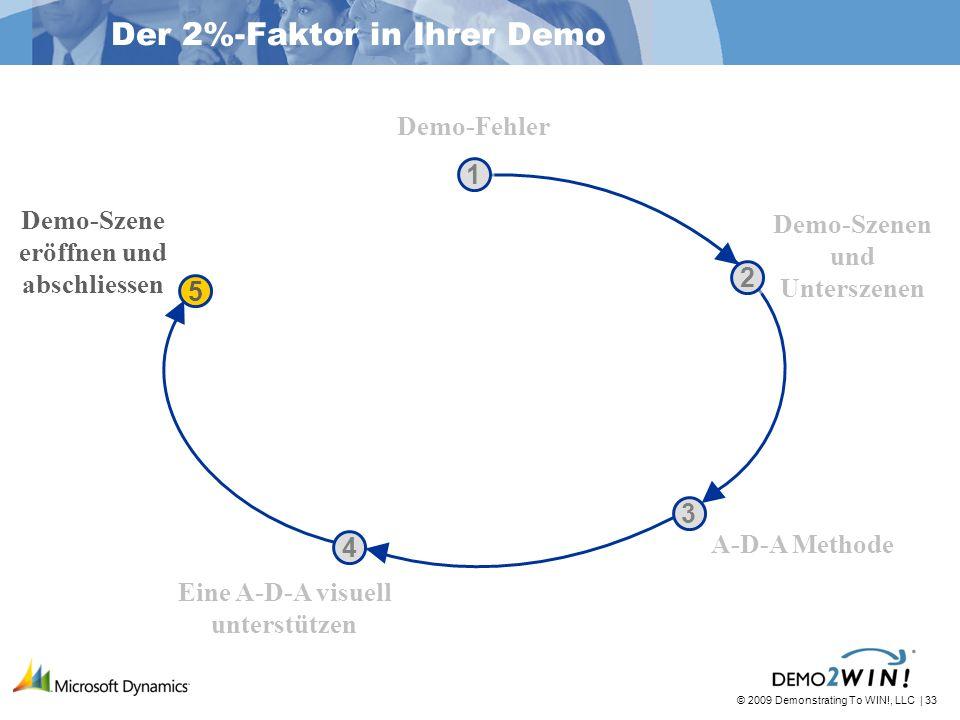© 2009 Demonstrating To WIN!, LLC | 33 1 1 2 2 3 3 4 4 5 5 Demo-Fehler Demo-Szenen und Unterszenen A-D-A Methode Eine A-D-A visuell unterstützen Der 2%-Faktor in Ihrer Demo Demo-Szene eröffnen und abschliessen