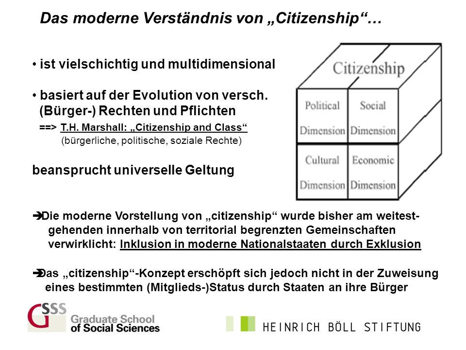 Nach heutiger Auffassung ist Citizenship… sozialer Status und soziale Praxis Mitgliedschaft Anerkennung Teilnahme am Kampf um öffentlichen Teilhabe Anerkennung Leben (Partizipation) Rechte und (agency) Pflichten Wahrnehmung von Rechten und Pflichten