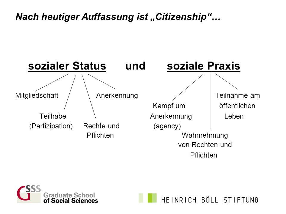Citizenship - Eine Brücke zwischen Individuum und Gesellschaft… Individuum (Bürger) Bezugsgruppen/ Gemeinschaft (Staat) Individual-/Gruppenrechte individuelle/kollektive Identität Zugehörigkeit Inklusion/Exklusion Eigeninteresse Kollektivinteressen (Personelle Werte (Kollektive Werte und Perspektiven) und Vorstellungen) funktionale Differenzierung Individualisierung