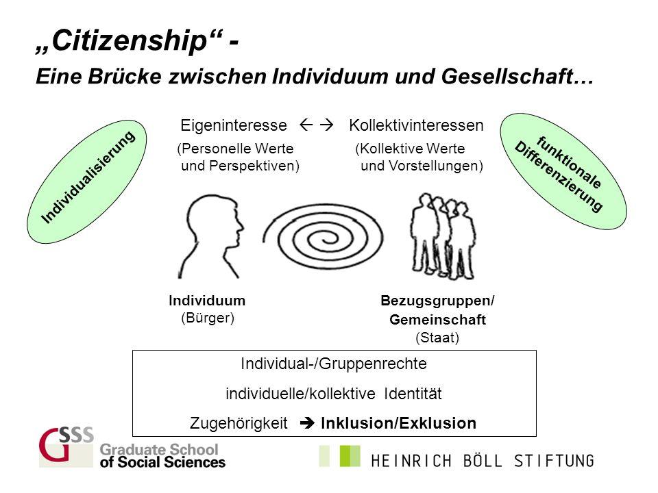 Citizenship - Eine Brücke zwischen Individuum und Gesellschaft… Individuum (Bürger) Bezugsgruppen/ Gemeinschaft (Staat) Individual-/Gruppenrechte indi