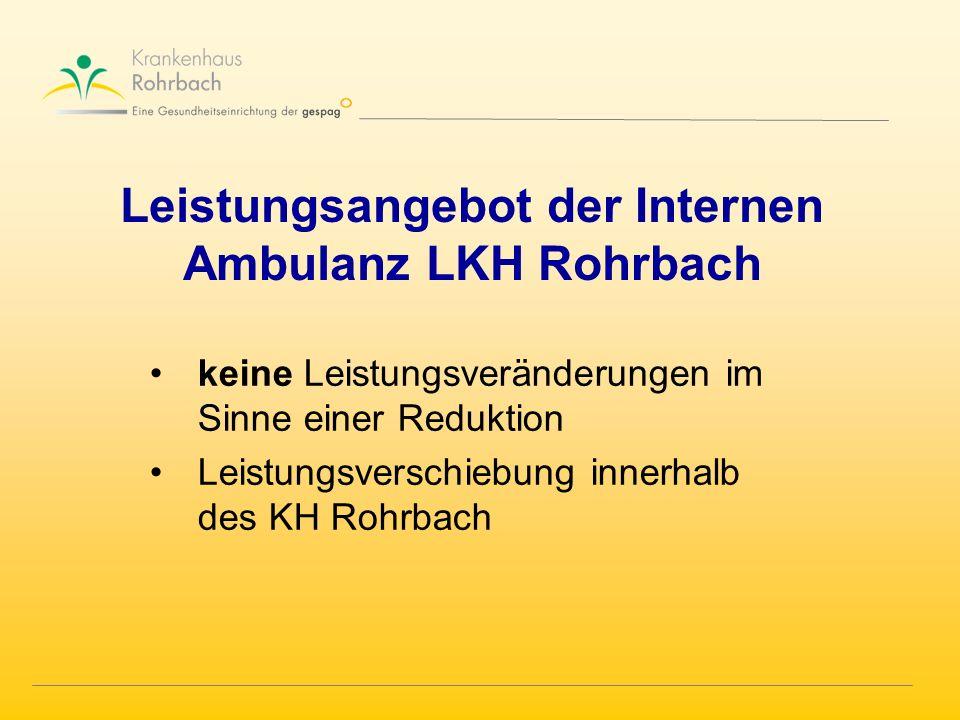 Leistungsangebot der Internen Ambulanz LKH Rohrbach keine Leistungsveränderungen im Sinne einer Reduktion Leistungsverschiebung innerhalb des KH Rohrb
