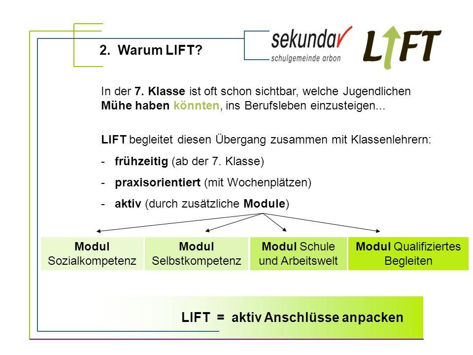 2. Warum LIFT? LIFT begleitet diesen Übergang zusammen mit Klassenlehrern: - frühzeitig (ab der 7. Klasse) - praxisorientiert (mit Wochenplätzen) - ak
