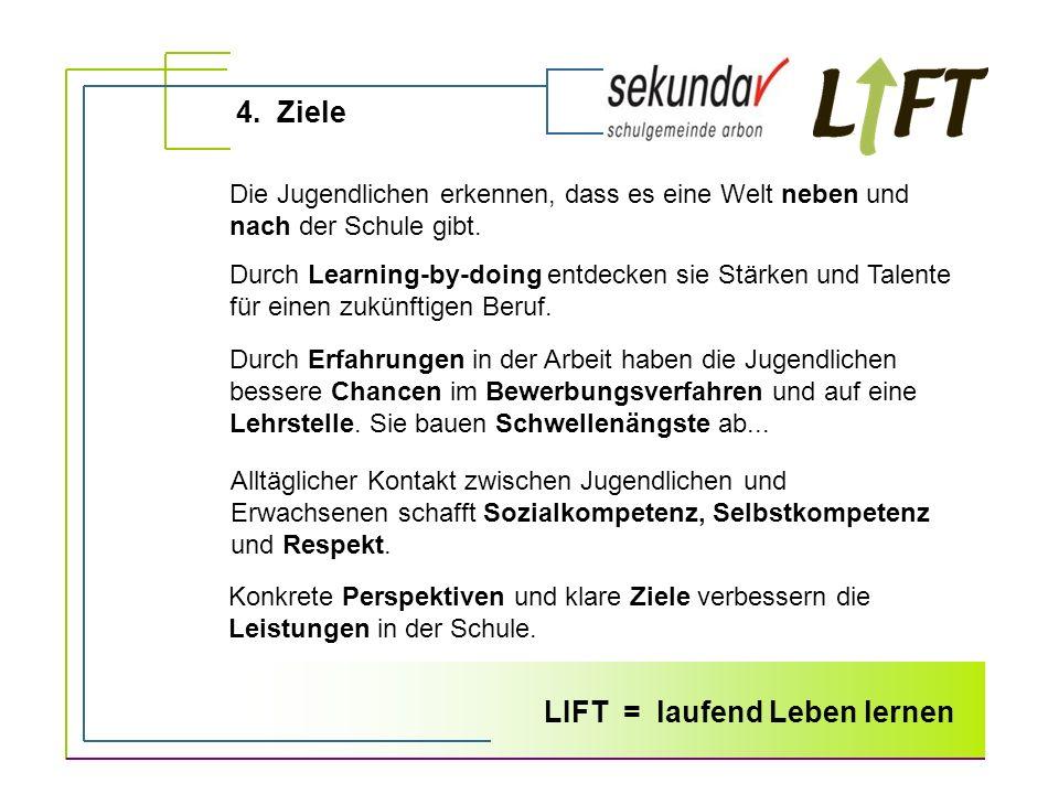 4. Ziele Die Jugendlichen erkennen, dass es eine Welt neben und nach der Schule gibt. LIFT = laufend Leben lernen Durch Learning-by-doing entdecken si