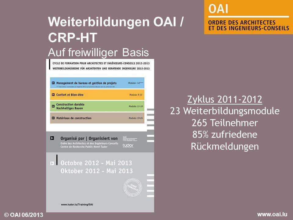 © OAI 06/2013 www.oai.lu Weiterbildungen OAI / CRP-HT Auf freiwilliger Basis Zyklus 2011-2012 23 Weiterbildungsmodule 265 Teilnehmer 85% zufriedene Rü