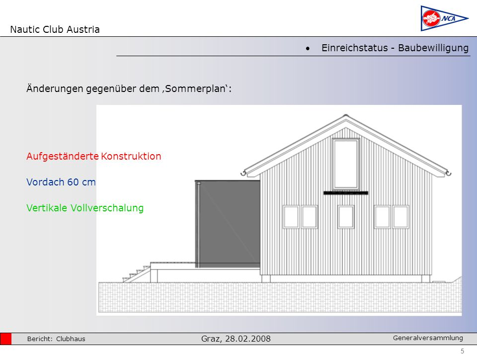 Nautic Club Austria 5 Bericht: Clubhaus Graz, 28.02.2008 Generalversammlung Einreichstatus - Baubewilligung Aufgeständerte Konstruktion Vordach 60 cm