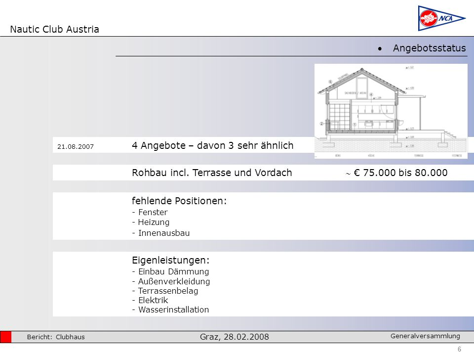 Nautic Club Austria 6 Bericht: Clubhaus Graz, 28.02.2008 Generalversammlung Angebotsstatus Rohbau incl. Terrasse und Vordach 75.000 bis 80.000 fehlend