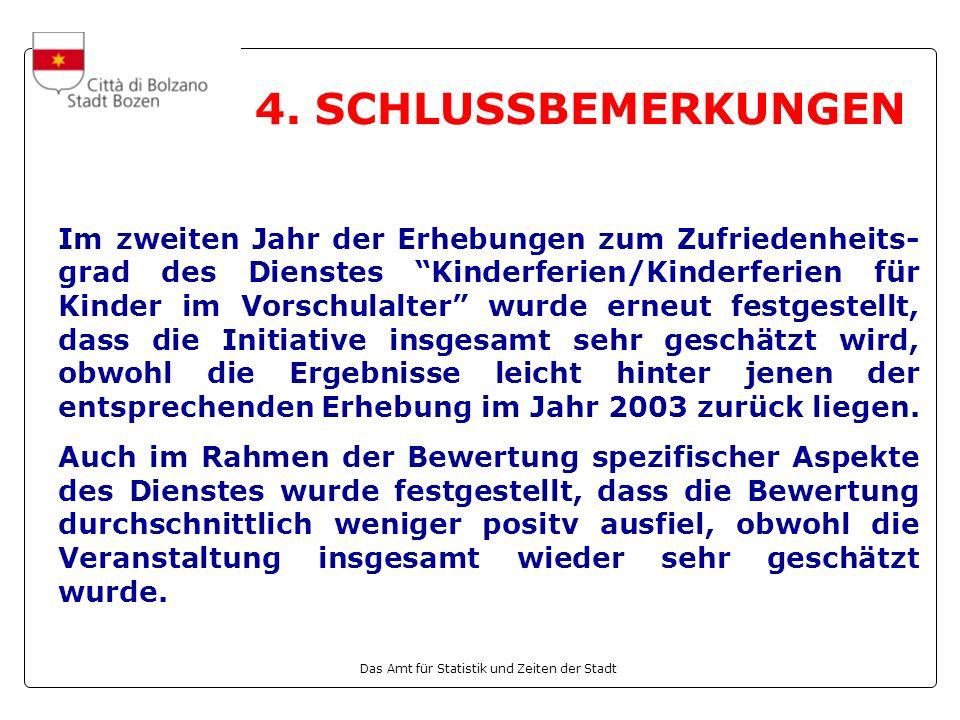 Das Amt für Statistik und Zeiten der Stadt 4.