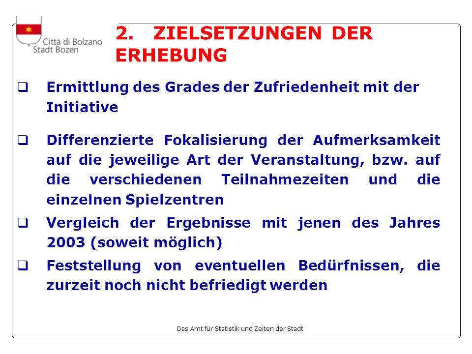 Das Amt für Statistik und Zeiten der Stadt 3.