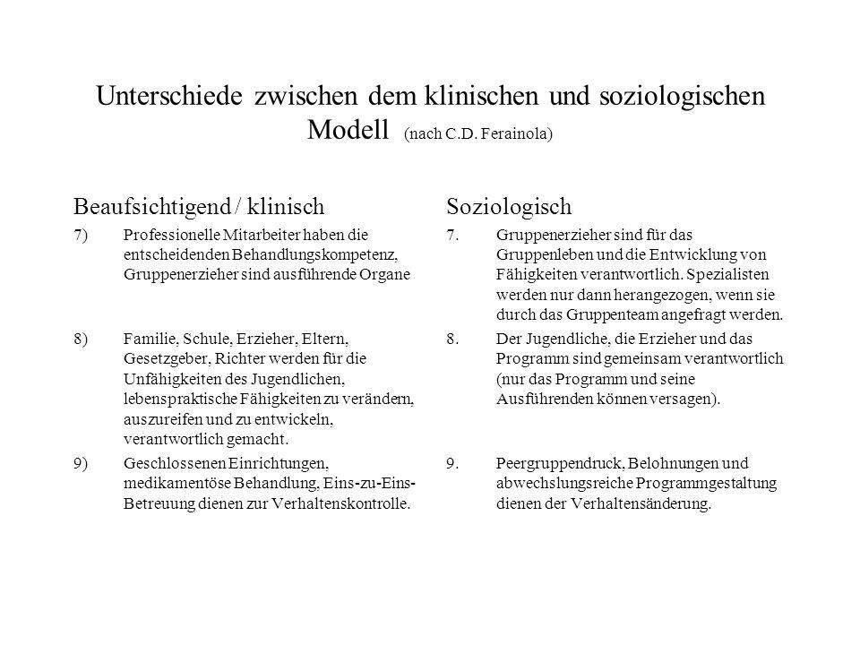 Unterschiede zwischen dem klinischen und soziologischen Modell (nach C.D.