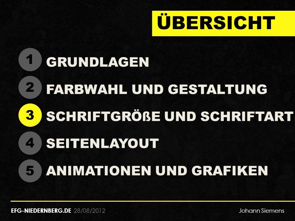 28/08/2012 ÜBERSICHT EFG-NIEDERNBERG.DE GRUNDLAGEN FARBWAHL UND GESTALTUNG SCHRIFTGRÖßE UND SCHRIFTART SEITENLAYOUT ANIMATIONEN UND GRAFIKEN 1 1 2 2 3 3 4 4 5 5 EFG-NIEDERNBERG.DE Johann Siemens