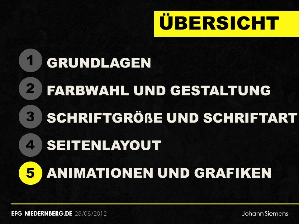 28/08/2012 ÜBERSICHT EFG-NIEDERNBERG.DE GRUNDLAGEN FARBWAHL UND GESTALTUNG SCHRIFTGRÖßE UND SCHRIFTART SEITENLAYOUT ANIMATIONEN UND GRAFIKEN 1 1 2 2 3