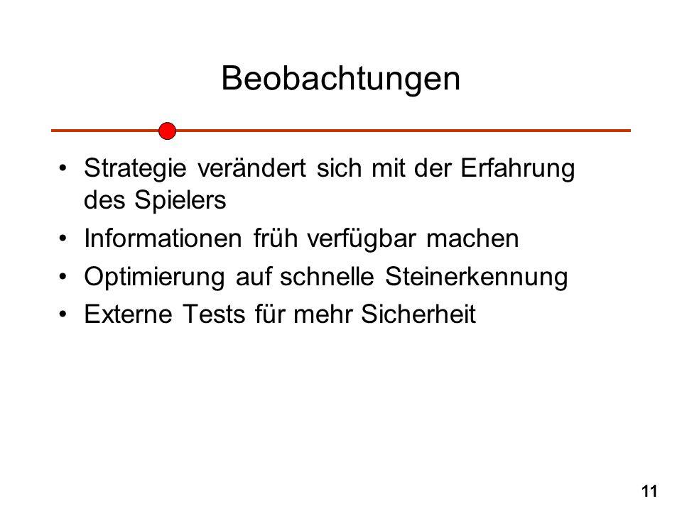 11 Beobachtungen Strategie verändert sich mit der Erfahrung des Spielers Informationen früh verfügbar machen Optimierung auf schnelle Steinerkennung E