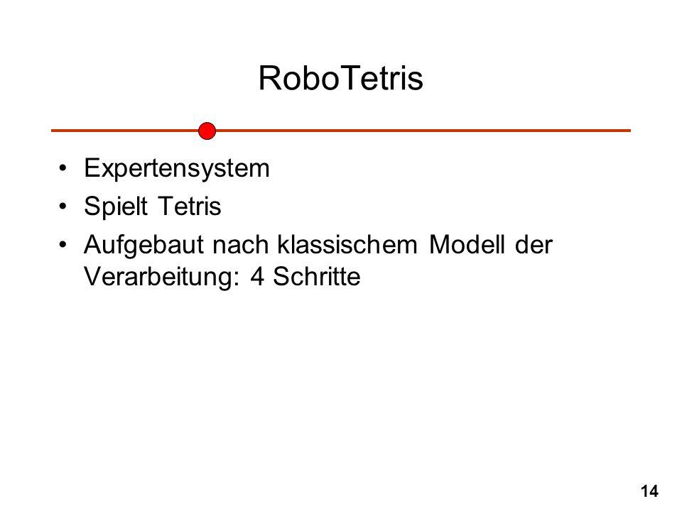 14 RoboTetris Expertensystem Spielt Tetris Aufgebaut nach klassischem Modell der Verarbeitung: 4 Schritte