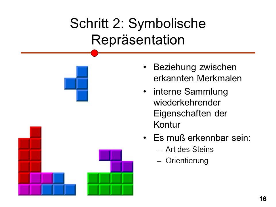 16 Schritt 2: Symbolische Repräsentation Beziehung zwischen erkannten Merkmalen interne Sammlung wiederkehrender Eigenschaften der Kontur Es muß erken