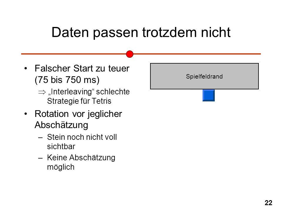 22 Falscher Start zu teuer (75 bis 750 ms) Interleaving schlechte Strategie für Tetris Rotation vor jeglicher Abschätzung –Stein noch nicht voll sicht