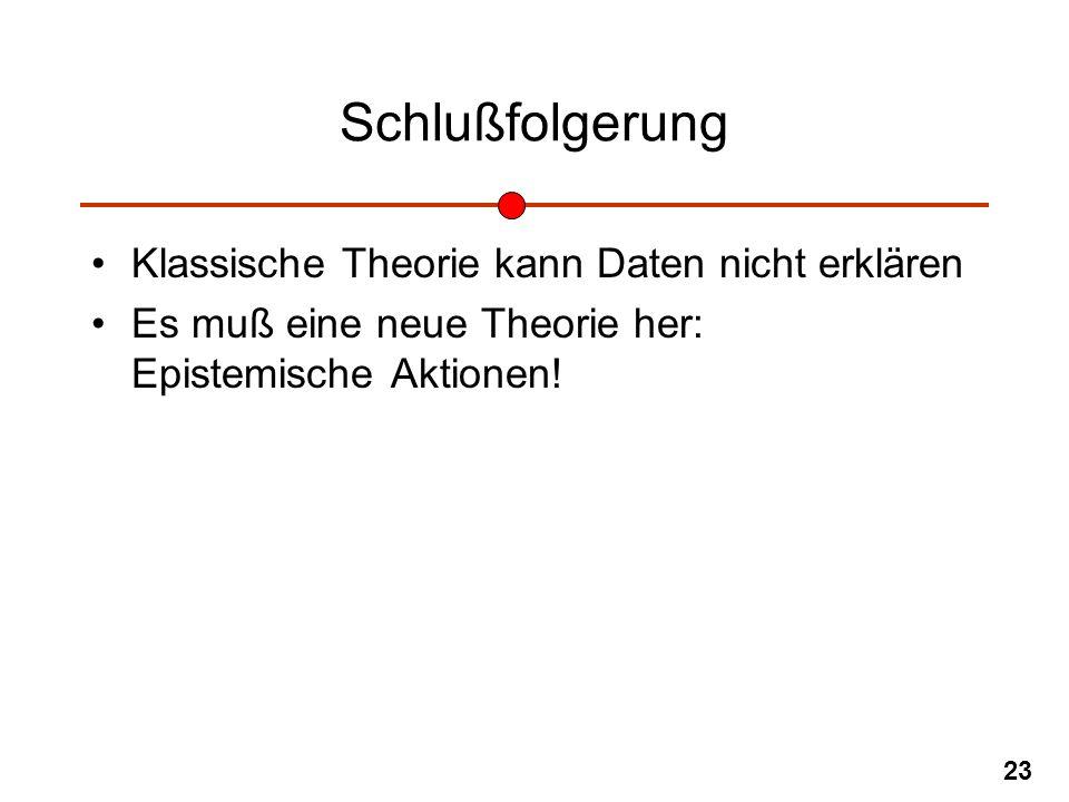 23 Schlußfolgerung Klassische Theorie kann Daten nicht erklären Es muß eine neue Theorie her: Epistemische Aktionen!