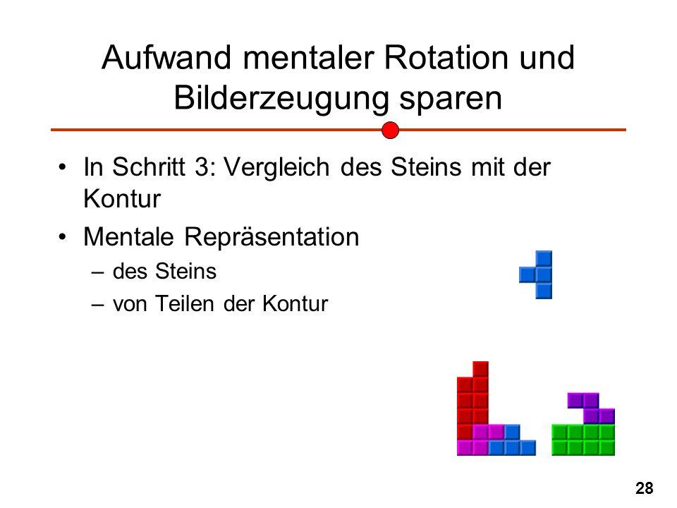 28 Aufwand mentaler Rotation und Bilderzeugung sparen In Schritt 3: Vergleich des Steins mit der Kontur Mentale Repräsentation –des Steins –von Teilen