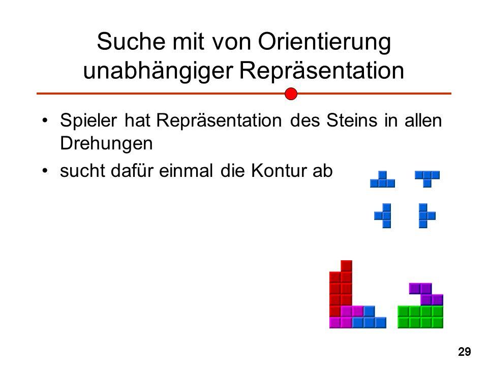 29 Suche mit von Orientierung unabhängiger Repräsentation Spieler hat Repräsentation des Steins in allen Drehungen sucht dafür einmal die Kontur ab