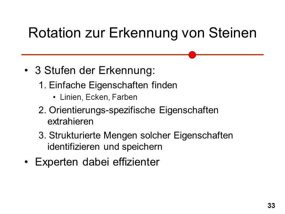 33 Rotation zur Erkennung von Steinen 3 Stufen der Erkennung: 1. Einfache Eigenschaften finden Linien, Ecken, Farben 2. Orientierungs-spezifische Eige