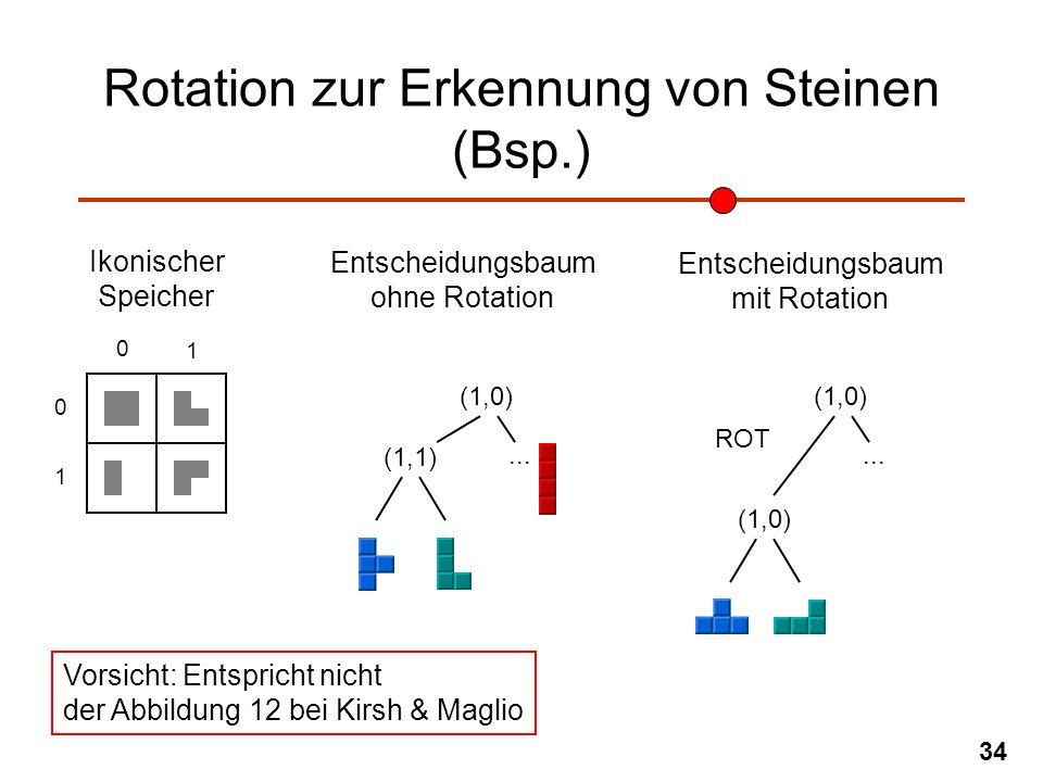 34 Rotation zur Erkennung von Steinen (Bsp.) Ikonischer Speicher 0 1 0 1 (1,0) (1,1)... Entscheidungsbaum ohne Rotation (1,0)... ROT Entscheidungsbaum