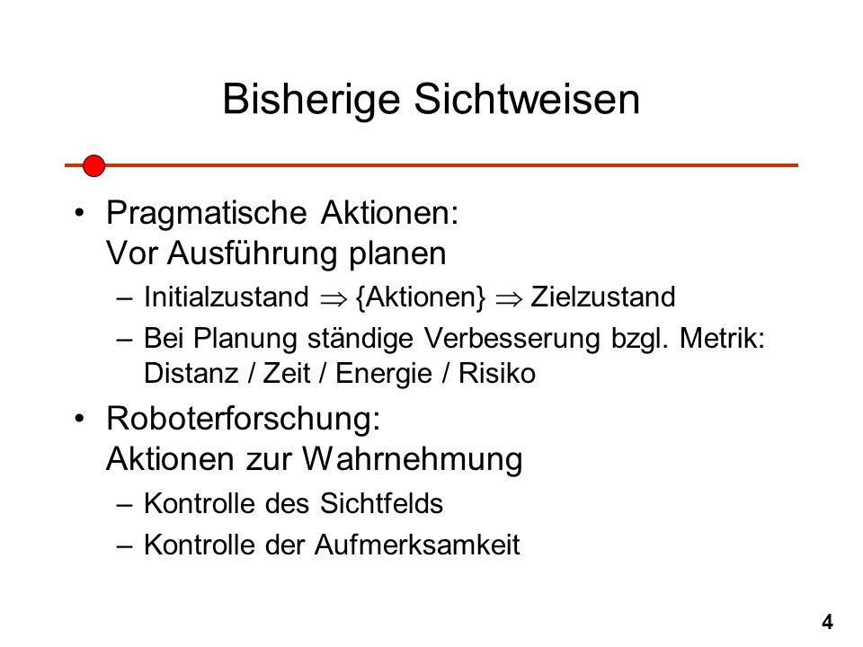 15 Schritt 1: Selektives Bitmap im Ikonischen Puffer Erkennung von Kanten, Ecken etc.