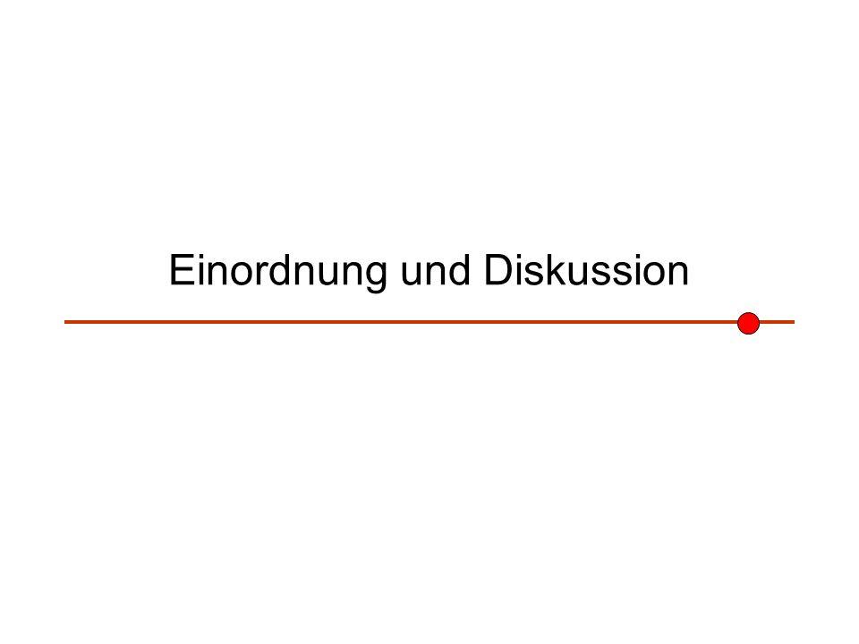 Einordnung und Diskussion