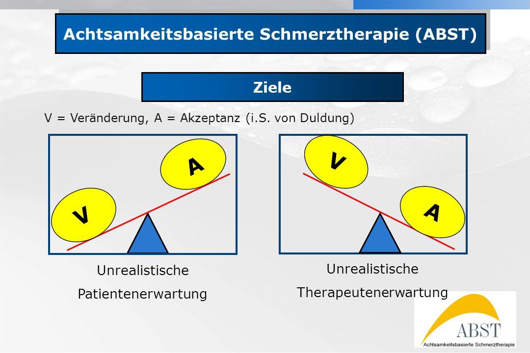 YOUR LOGO Achtsamkeitsbasierte Schmerztherapie (ABST) Ziele V A V A Unrealistische Patientenerwartung Unrealistische Therapeutenerwartung V = Veränder