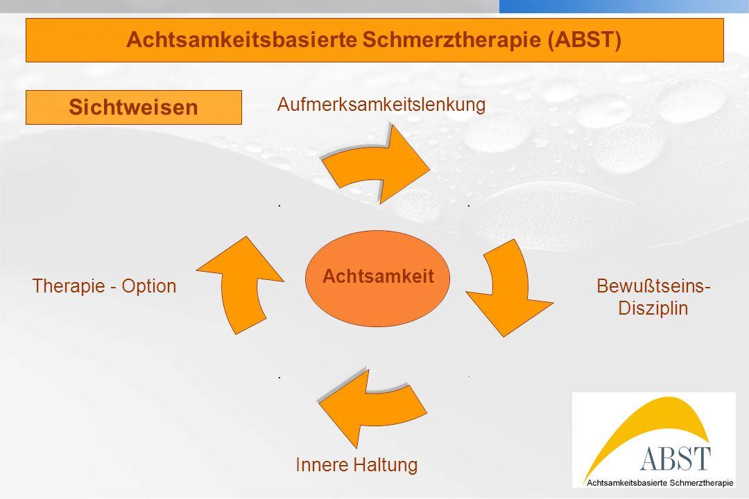 YOUR LOGO Achtsamkeit Achtsamkeitsbasierte Schmerztherapie (ABST) Innere Haltung Therapie - Option Aufmerksamkeitslenkung Bewußtseins- Disziplin Sicht