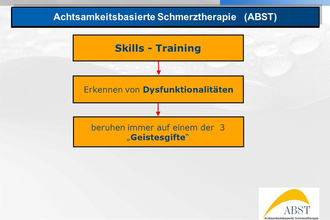 YOUR LOGO Meditation Skills - Training Achtsamkeitsbasierte Schmerztherapie (ABST) Erkennen von Dysfunktionalitäten beruhen immer auf einem der 3Geist