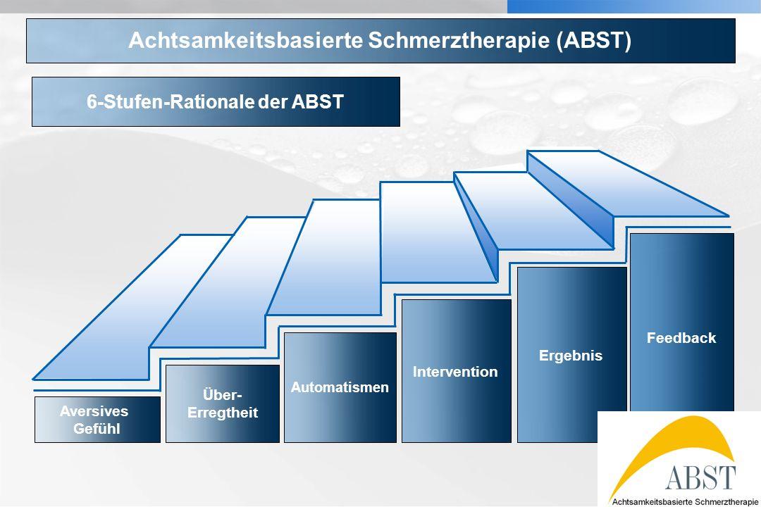 YOUR LOGO Aversives Gefühl Über- Erregtheit Automatismen Ergebnis Achtsamkeitsbasierte Schmerztherapie (ABST) Feedback Intervention 6-Stufen-Rationale