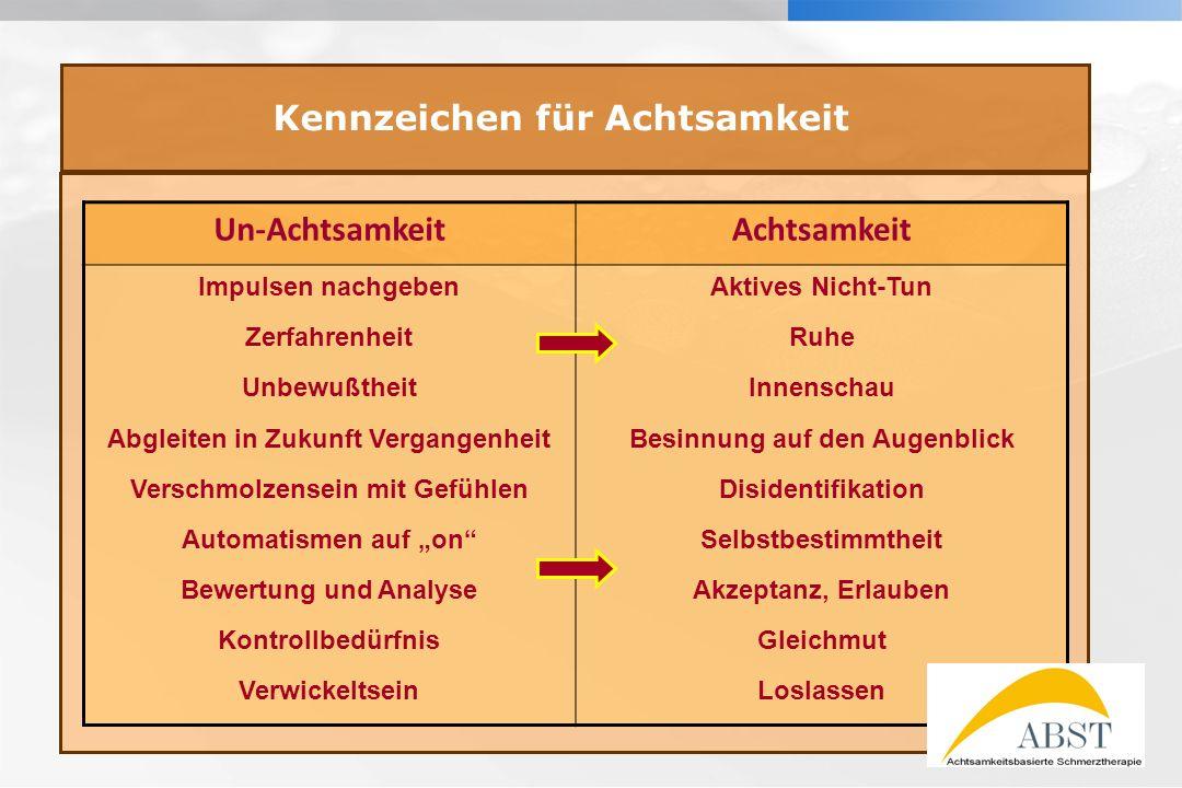 YOUR LOGO Achtsamkeitsbasierte Schmerztherapie (ABST) Achtsamkeit – Synonyme in der Psychotherapie Reflexives Bewußtsein Ständiges selbstreflexives Denken Kritiklose Selbstbeobachtung (Freud)