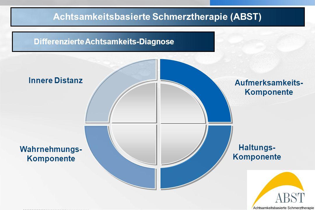 YOUR LOGO Achtsamkeitsbasierte Schmerztherapie (ABST) Aufmerksamkeits- Komponente Haltungs- Komponente Innere Distanz Wahrnehmungs- Komponente Differe