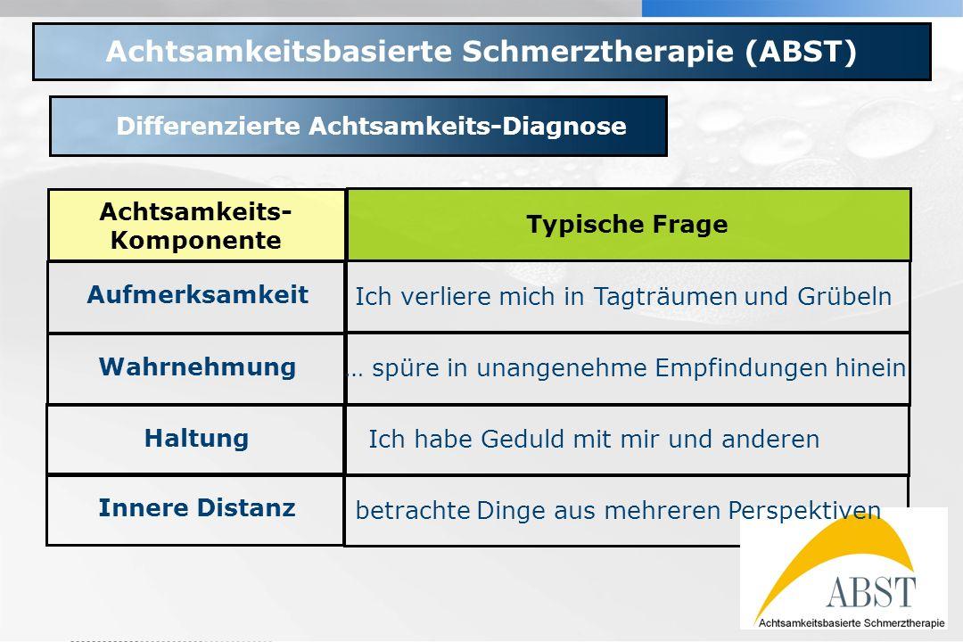YOUR LOGO Achtsamkeitsbasierte Schmerztherapie (ABST) Aufmerksamkeit Haltung Innere Distanz Wahrnehmung Differenzierte Achtsamkeits-Diagnose Achtsamke