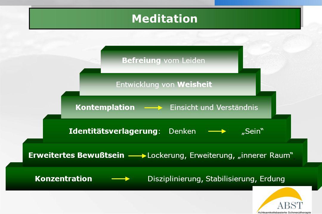 YOUR LOGO Meditation Konzentration Disziplinierung, Stabilisierung, Erdung Erweitertes Bewußtsein Lockerung, Erweiterung, innerer Raum Identitätsverla